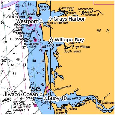 Westport to the Columbia – Salmon University
