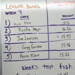Here's the leader board through week five of the 12th annual Wilson Derby. Jim Lawson bumped Greg Gorder by a tenth of an ounce to take over third, and a money spot…for now. Half way through the tournament, the ladies still hold the top two spots with Vicki Klein in first and Rustie Mager in second. Usually some bigger fish show up in March, so it's still anybody's game.
